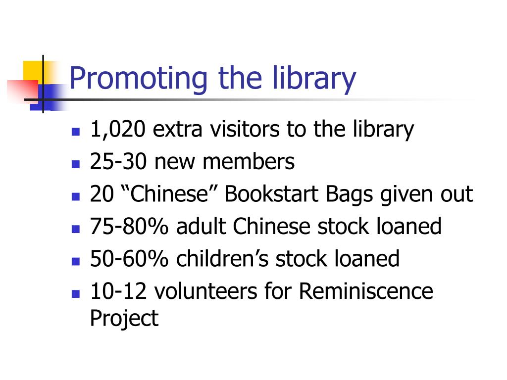 Promoting the library