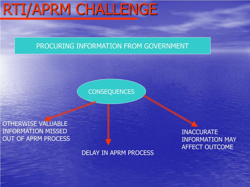 RTI/APRM CHALLENGE