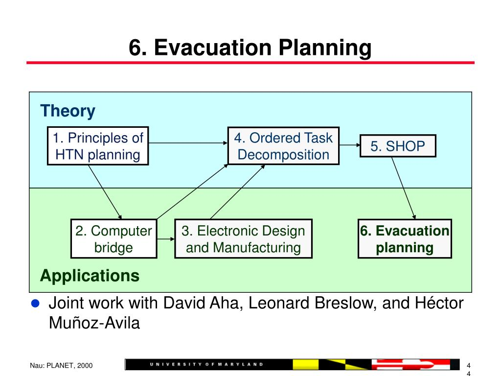 6. Evacuation Planning