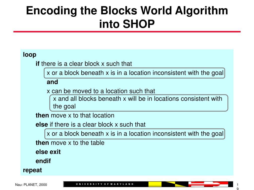 Encoding the Blocks World Algorithm into SHOP