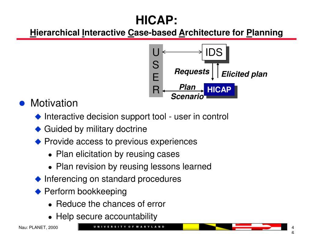 HICAP: