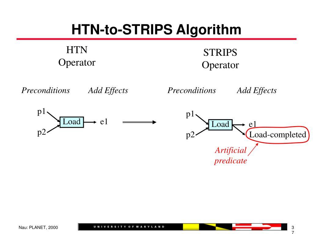 HTN-to-STRIPS Algorithm