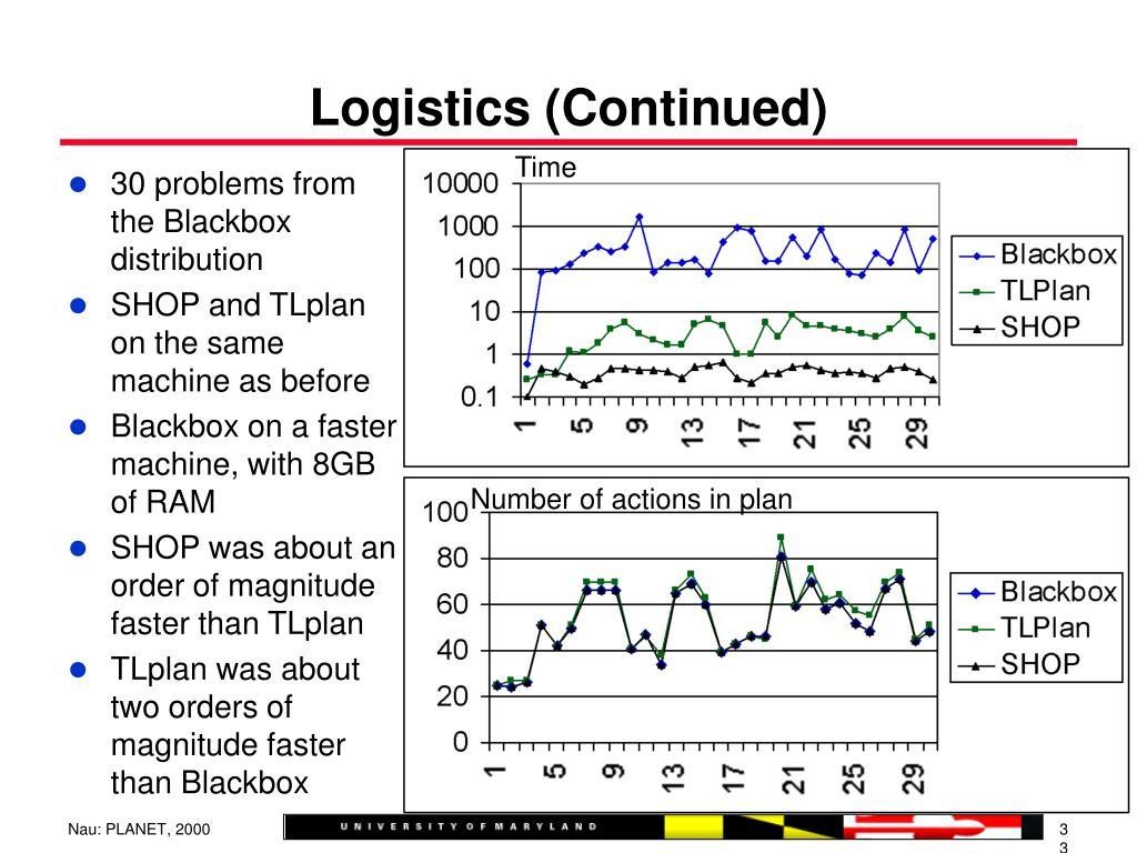 Logistics (Continued)