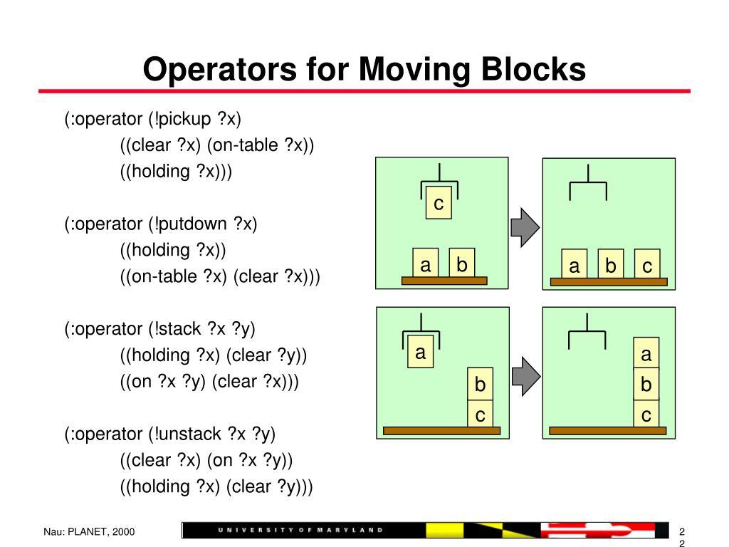 Operators for Moving Blocks