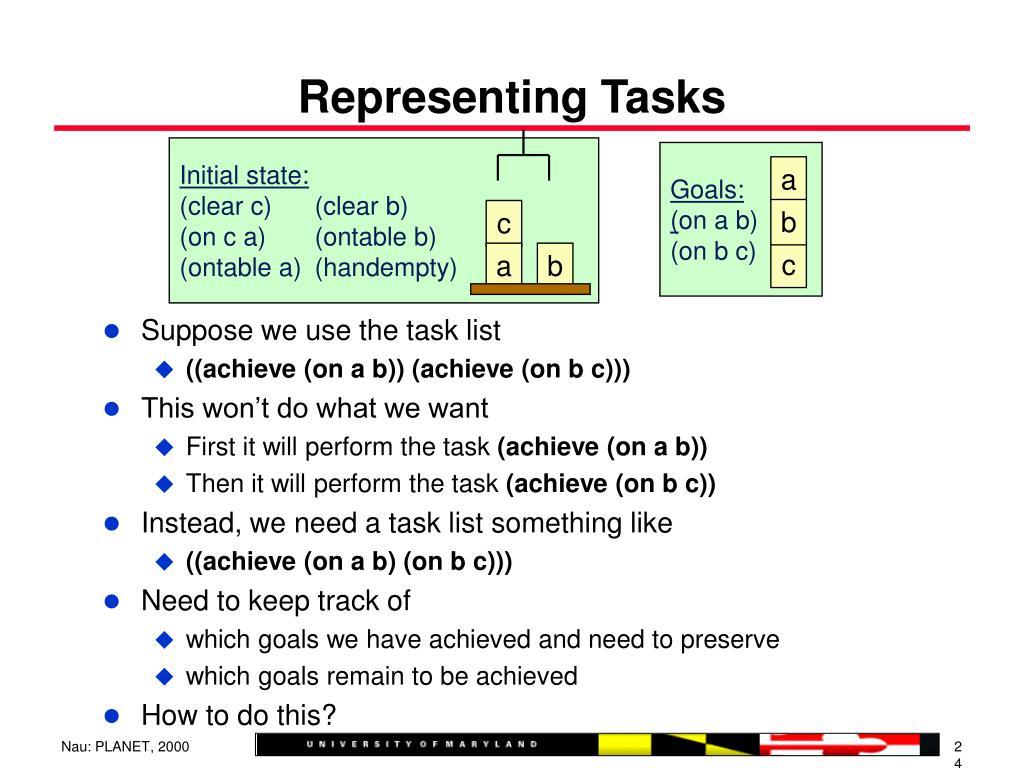 Representing Tasks