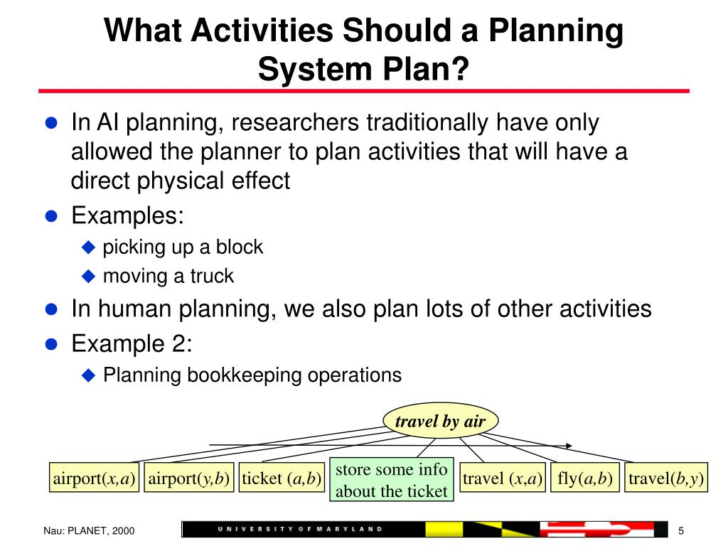 What Activities Should a Planning System Plan?
