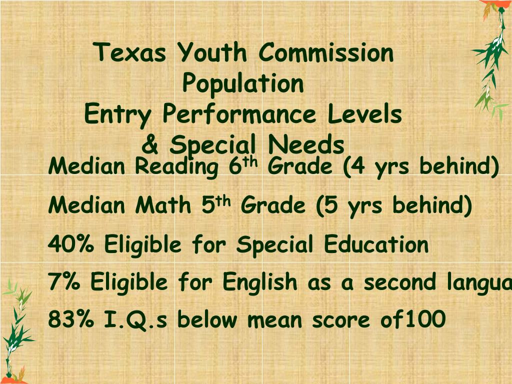 Texas Youth Commission Population