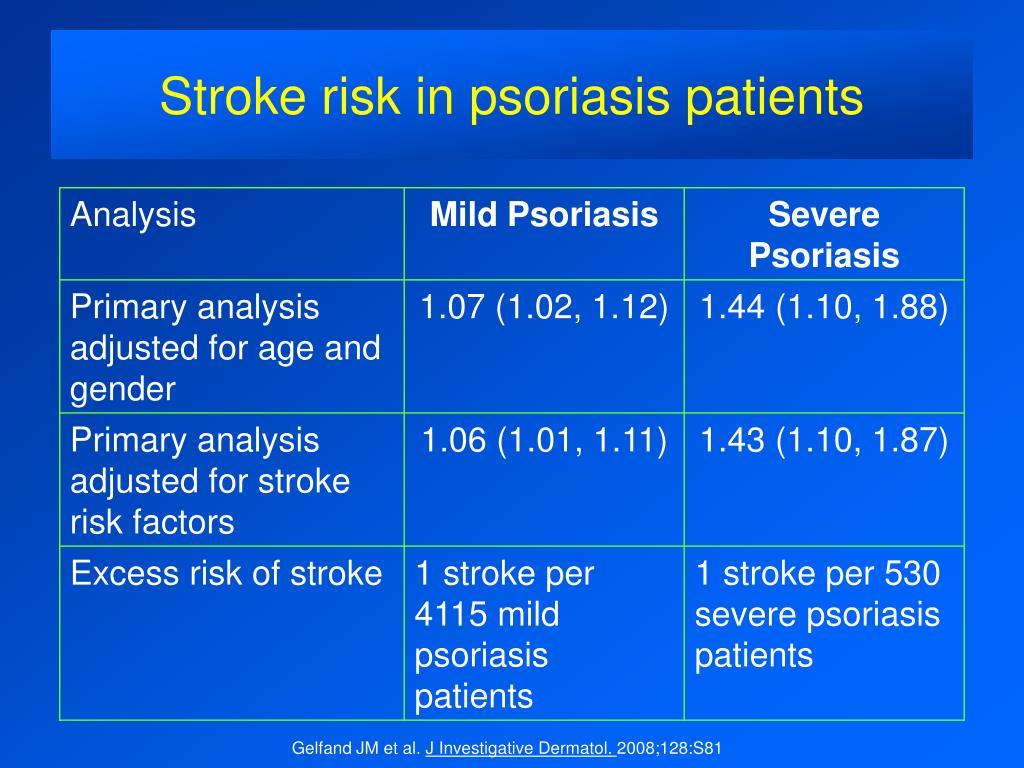 Stroke risk in psoriasis patients