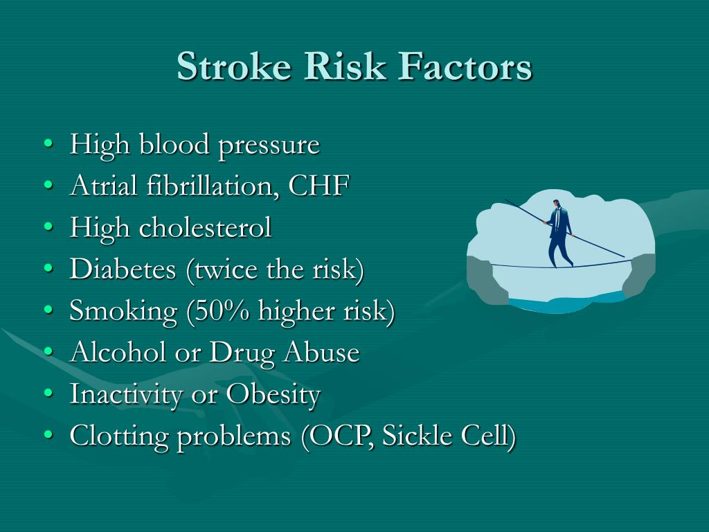 Stroke Risk Factors