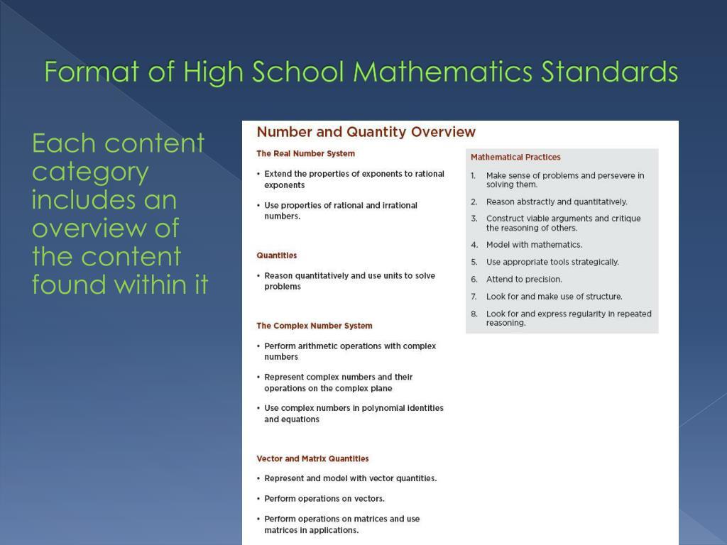 Format of High School Mathematics Standards