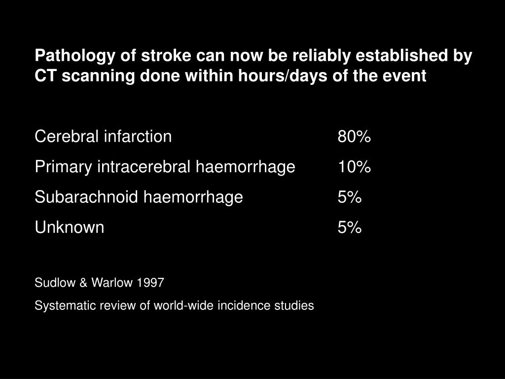 Pathology of stroke can now be reliably established by CT scanning done within hours/days of the event