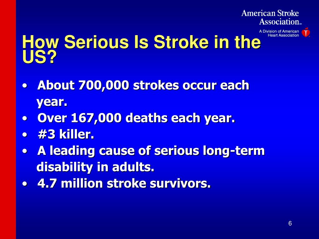 How Serious Is Stroke in the US?