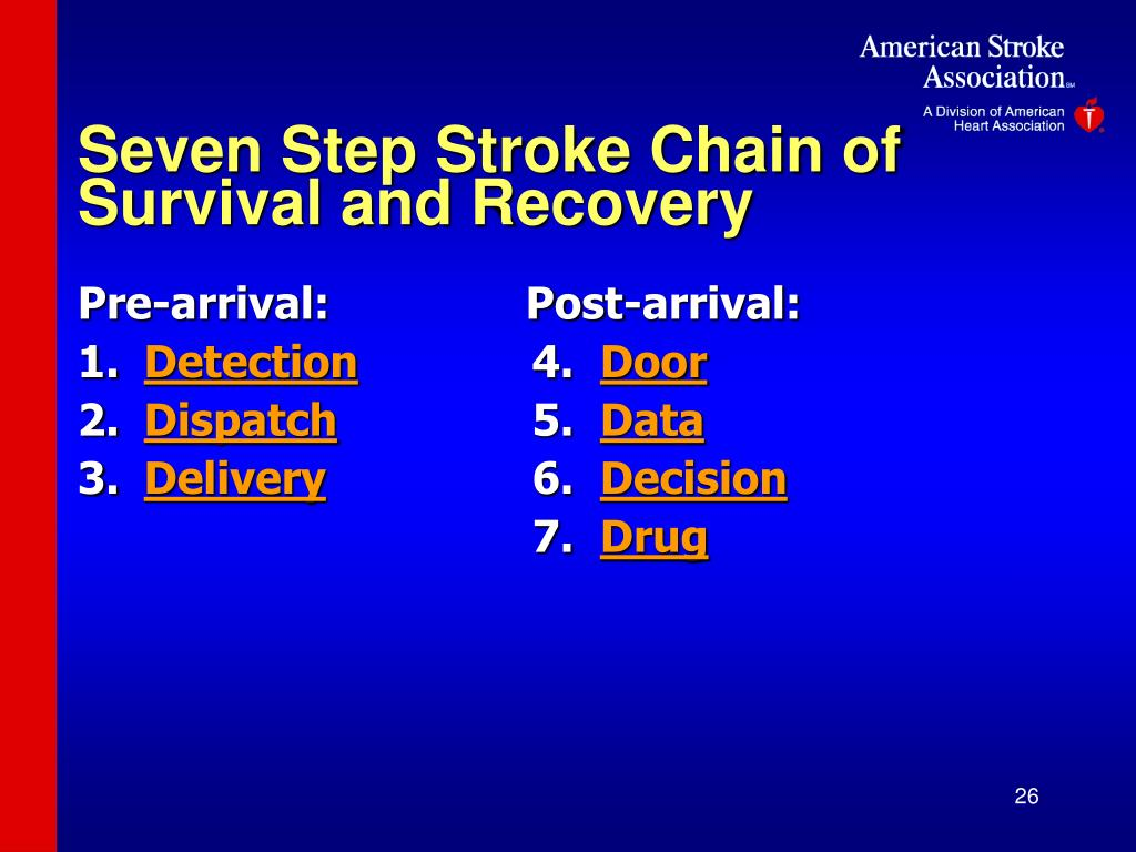 Seven Step Stroke Chain of Survival and Recovery
