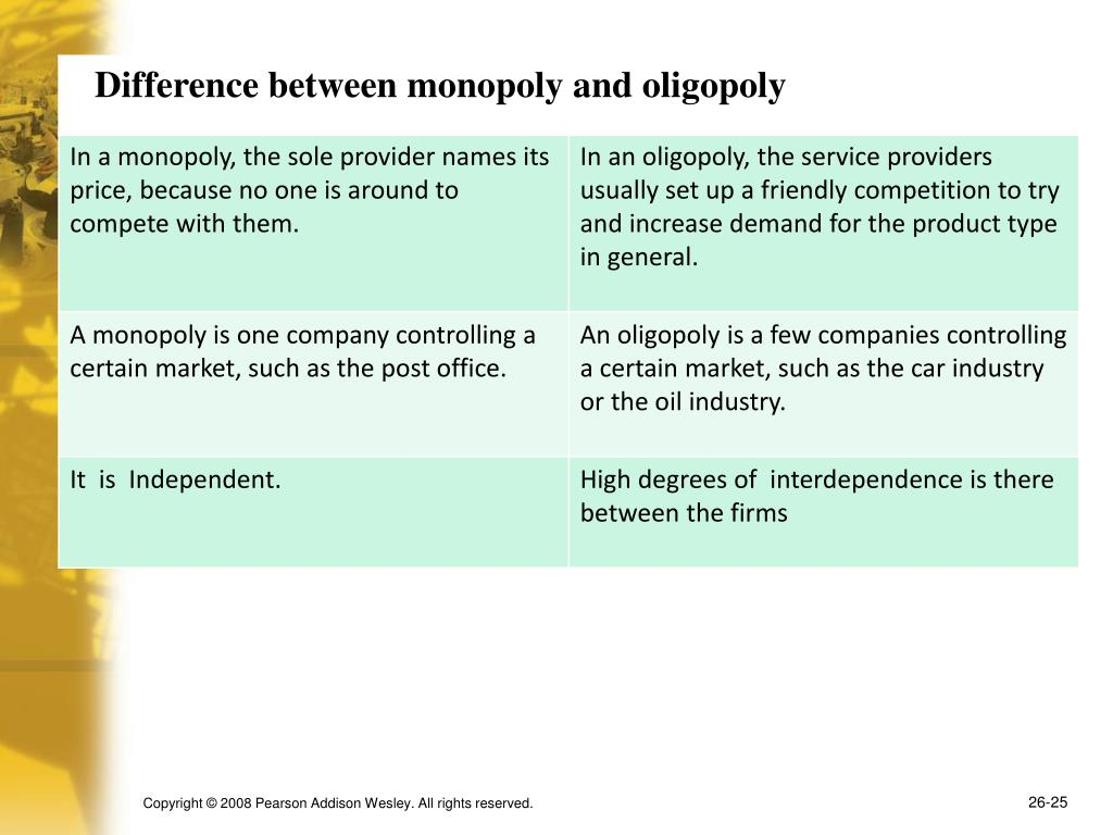 Difference between monopoly and oligopoly
