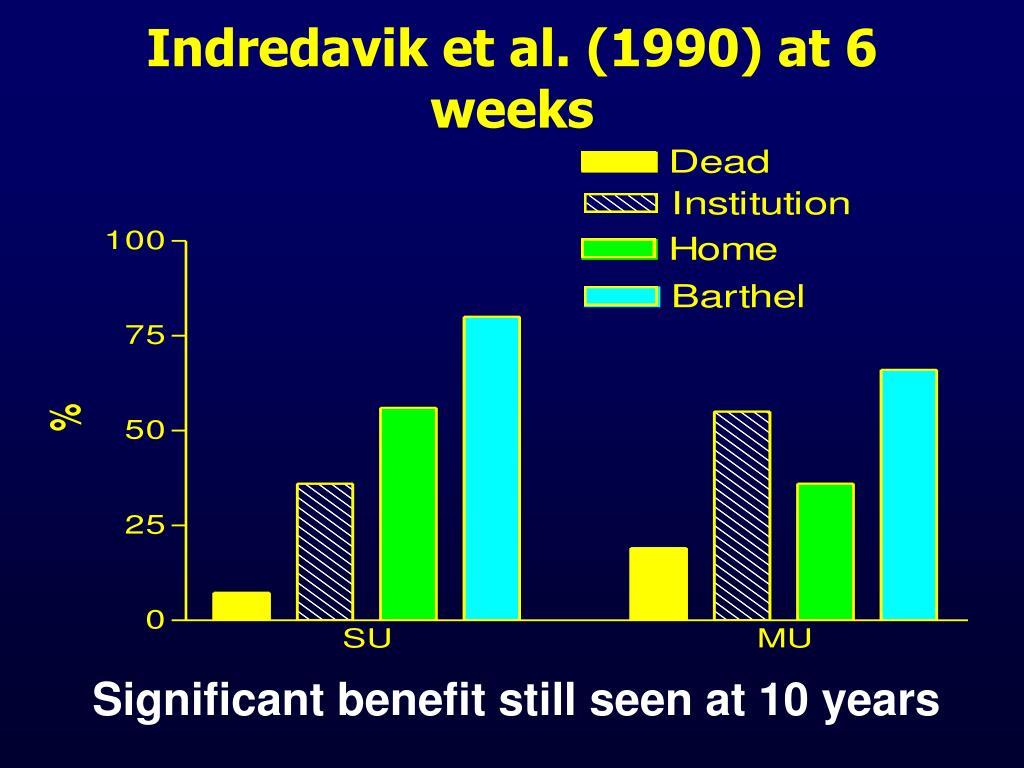 Indredavik et al. (1990) at 6 weeks