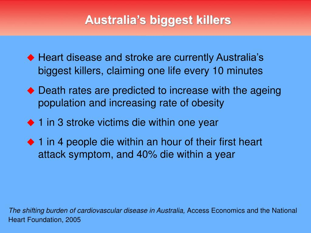 Australia's biggest killers