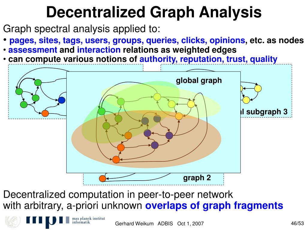 Decentralized Graph Analysis