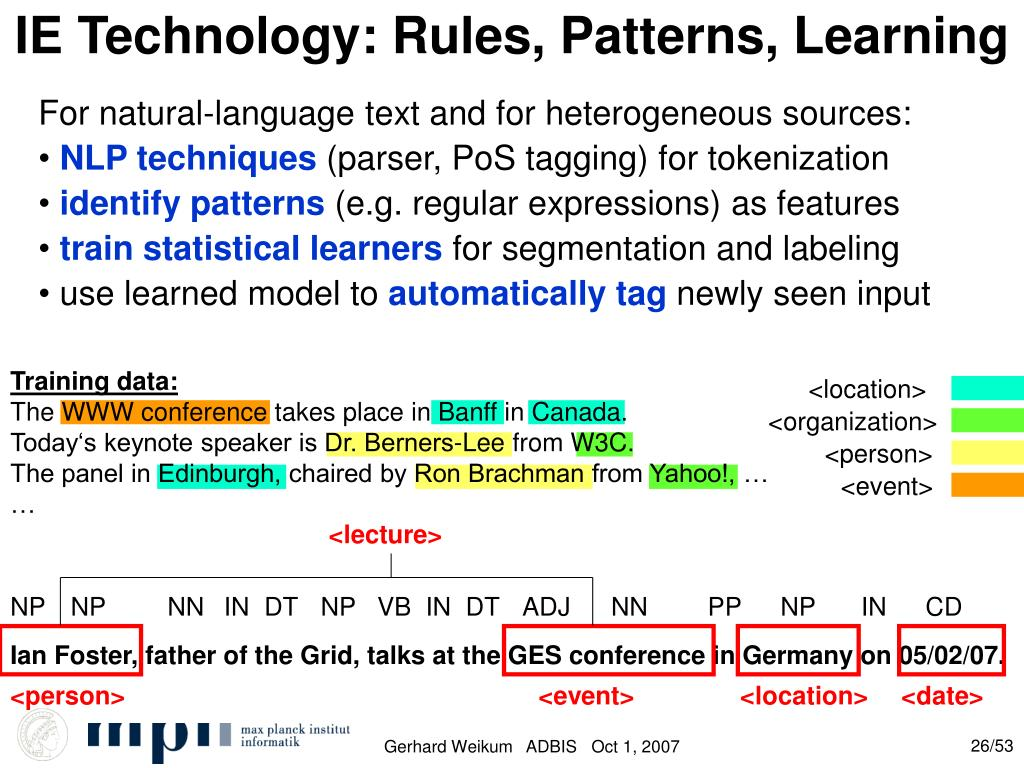 IE Technology: Rules, Patterns, Learning