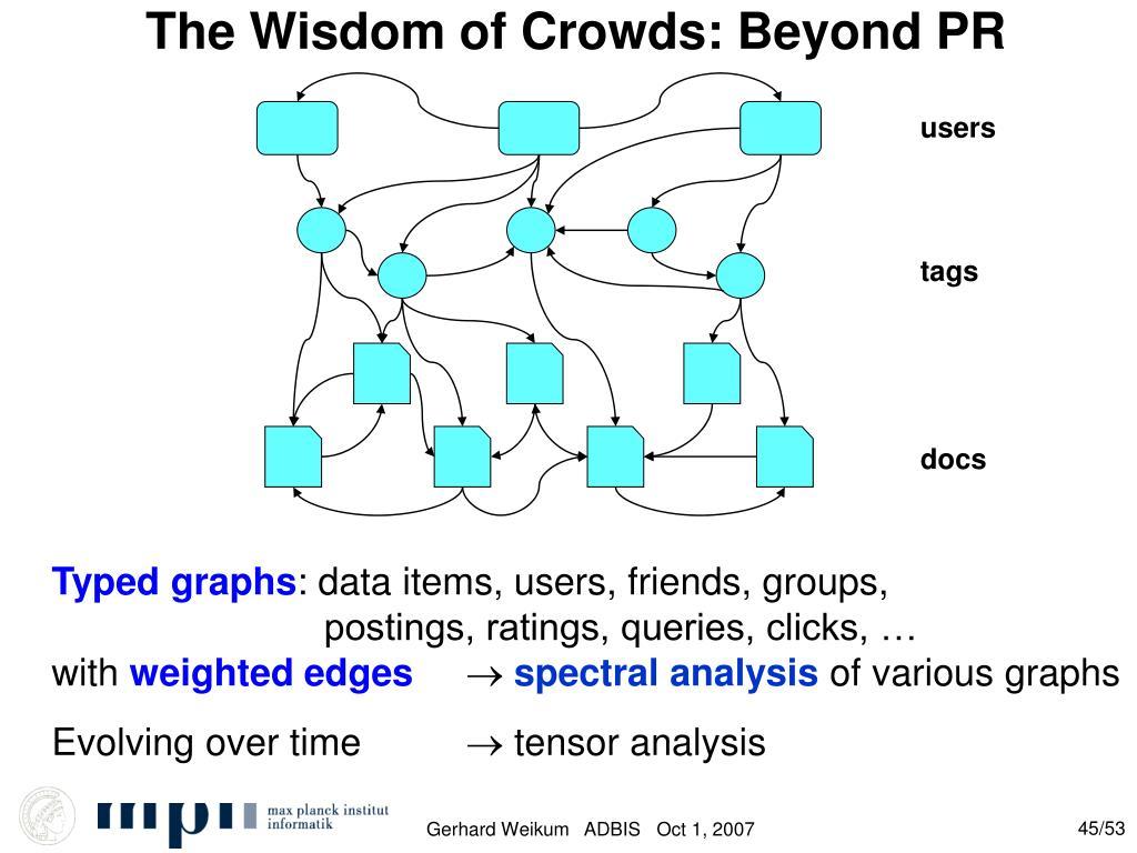 The Wisdom of Crowds: Beyond PR