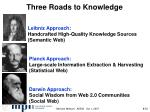 three roads to knowledge