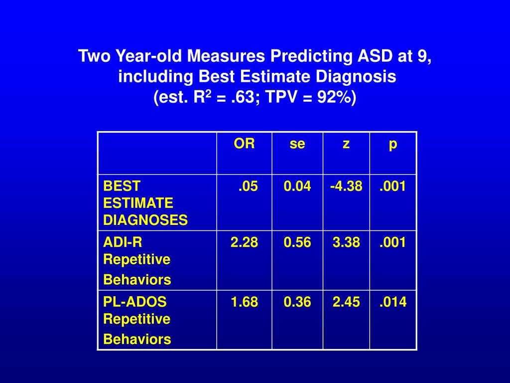 Two Year-old Measures Predicting ASD at 9,