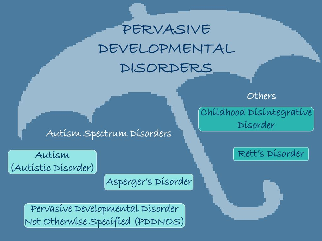 PERVASIVE DEVELOPMENTAL