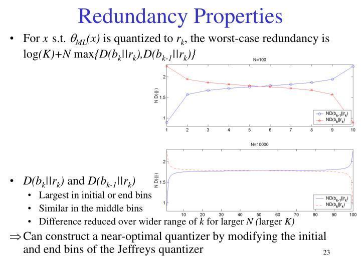 Redundancy Properties