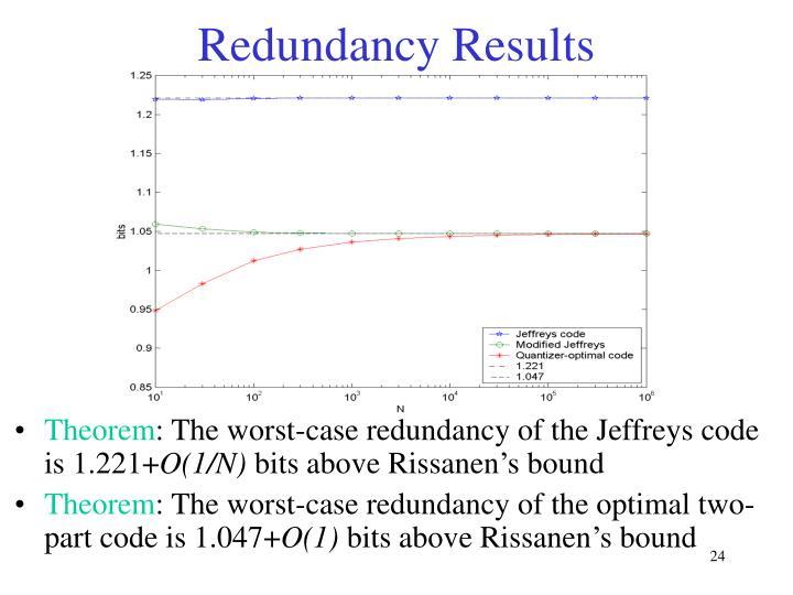 Redundancy Results