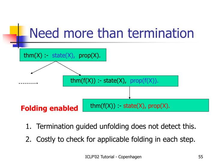 Need more than termination