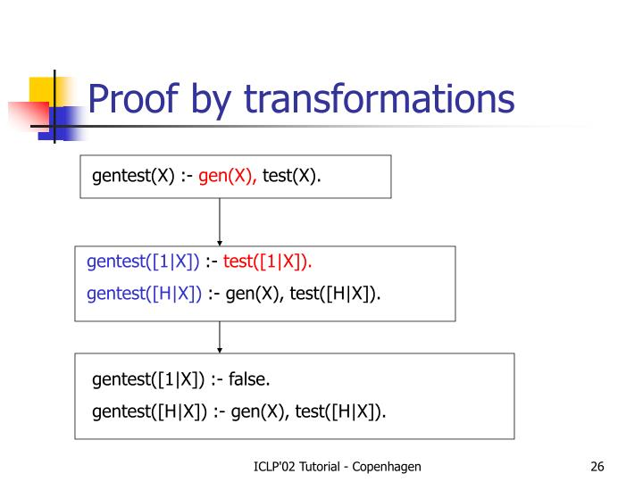 Proof by transformations