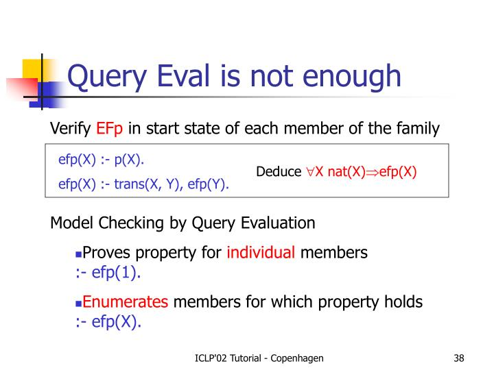 Query Eval is not enough