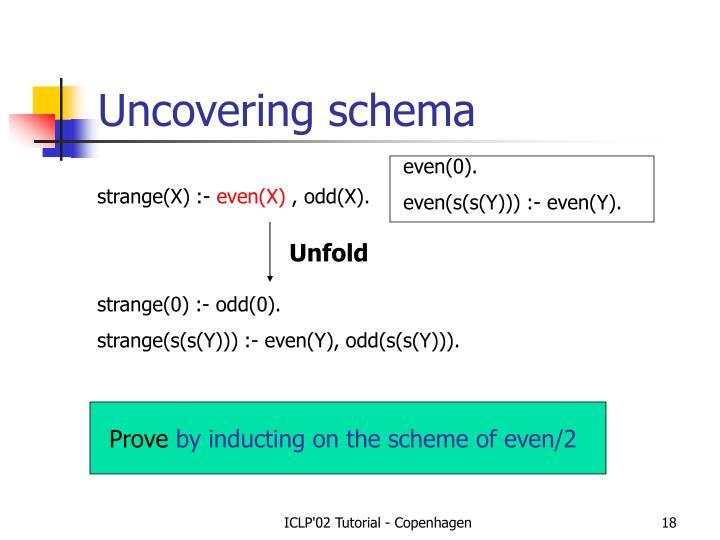 Uncovering schema