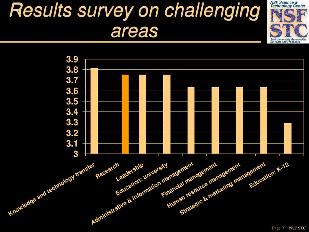 Results survey on challenging areas