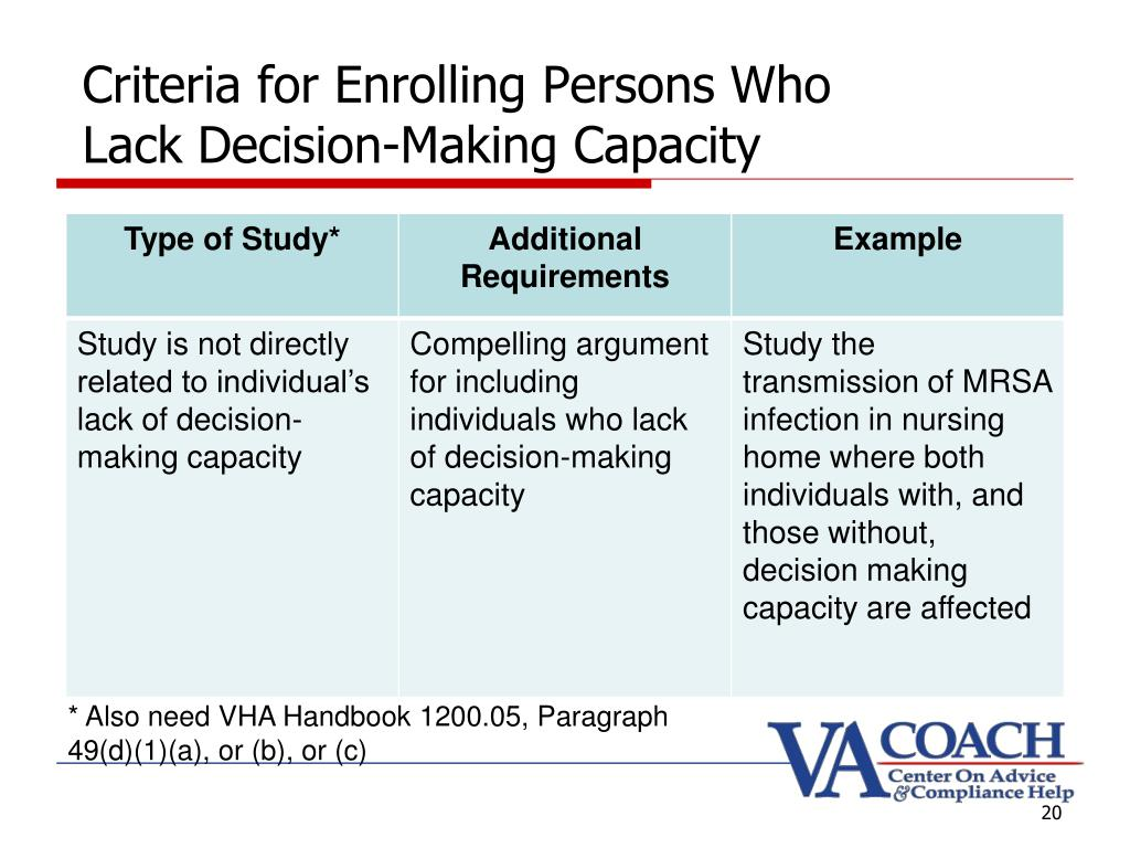 Criteria for Enrolling