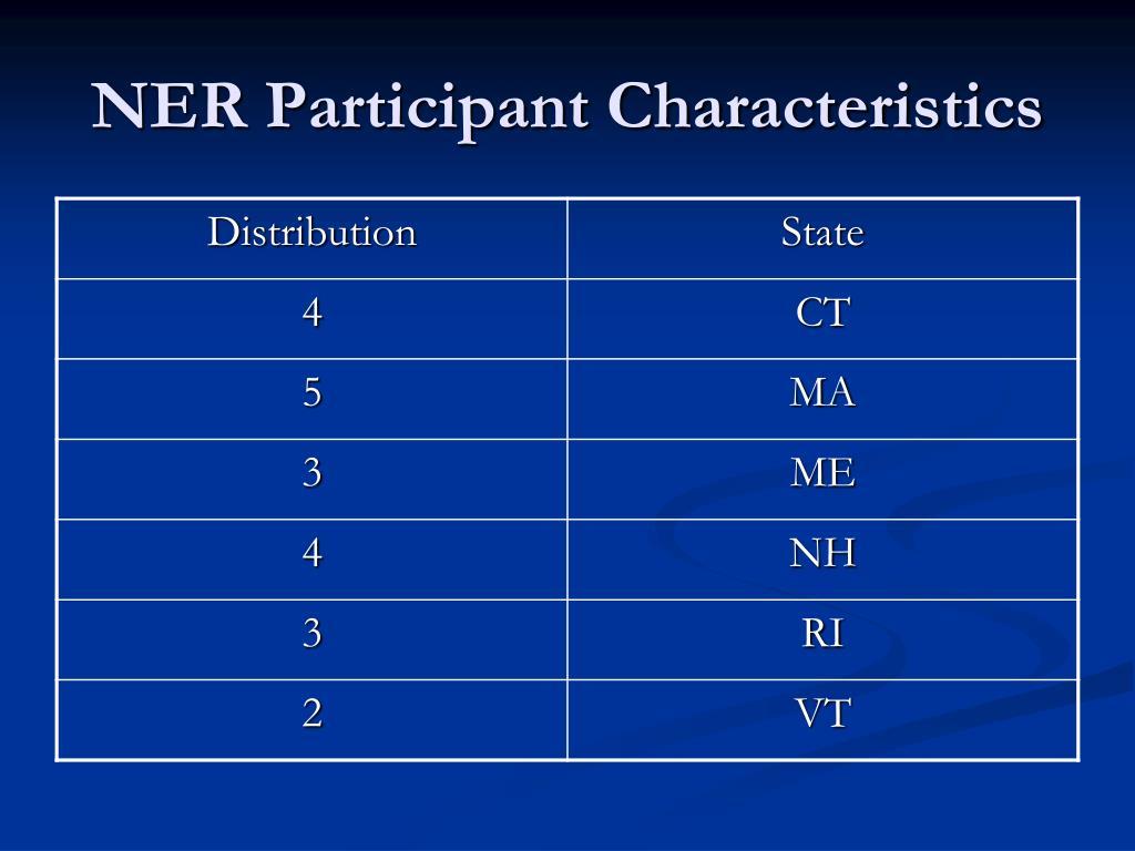 NER Participant Characteristics