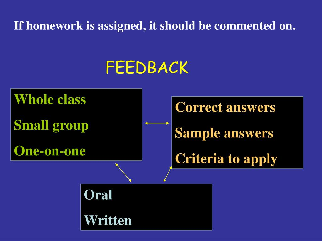 If homework is assigned, it should be commented on.