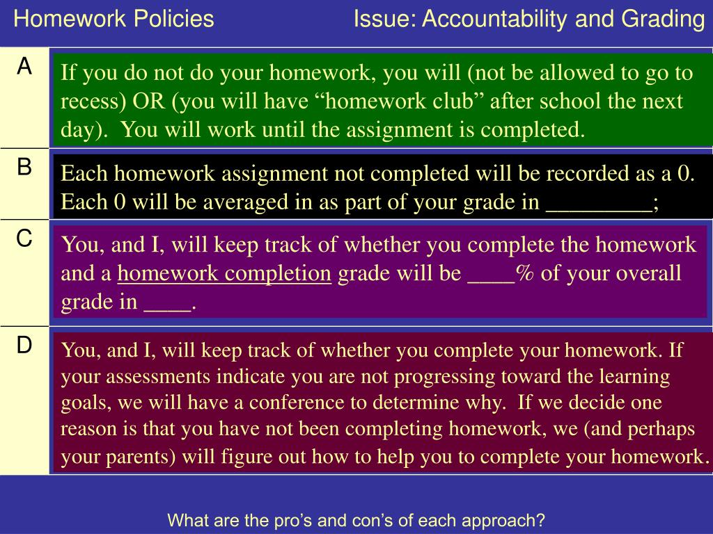 Homework Policies                     Issue: Accountability and Grading