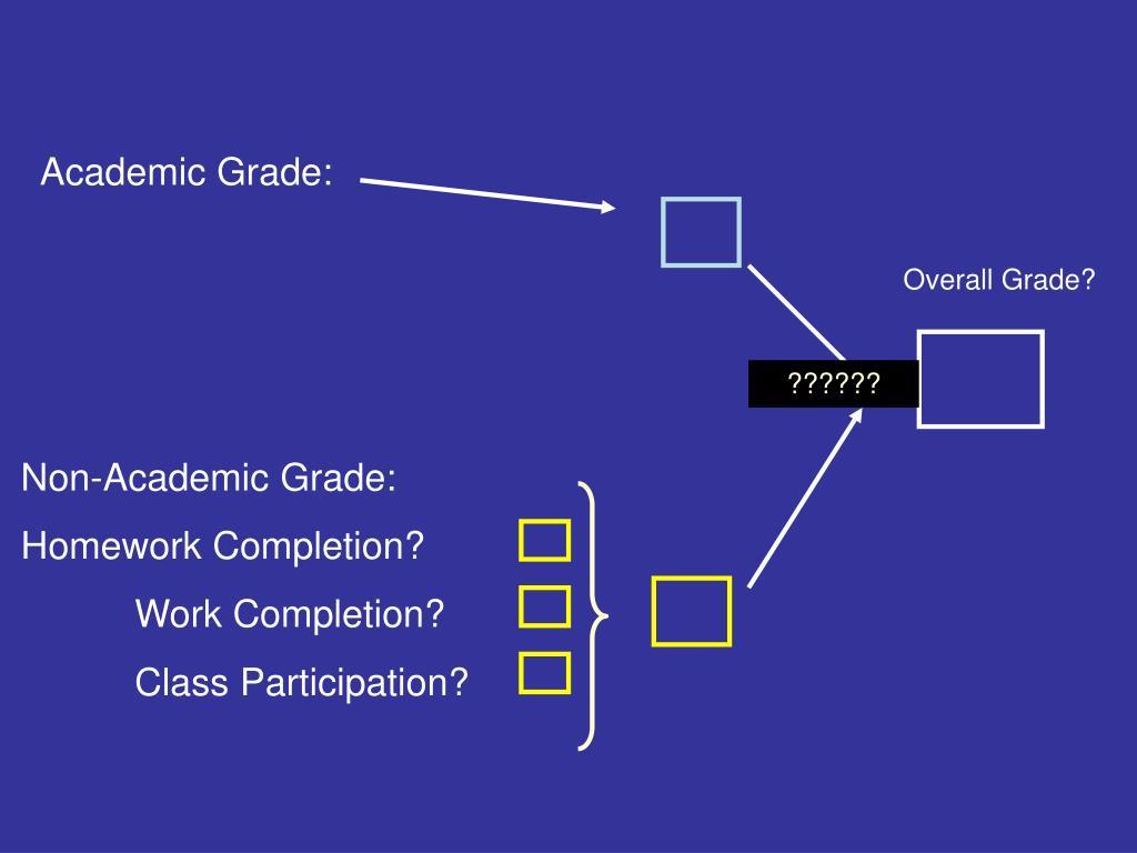 Overall Grade?