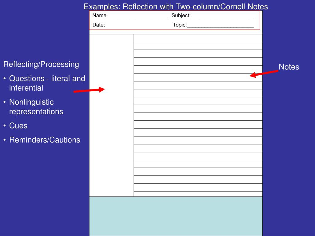 Examples: Reflection with Two-column/Cornell Notes