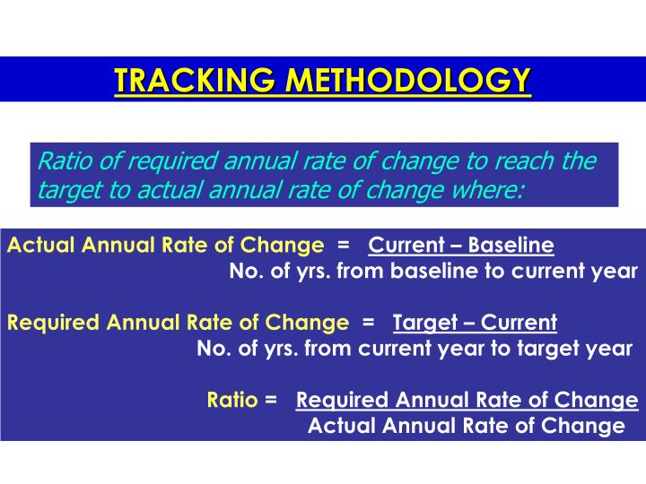 TRACKING METHODOLOGY
