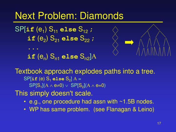 Next Problem: Diamonds