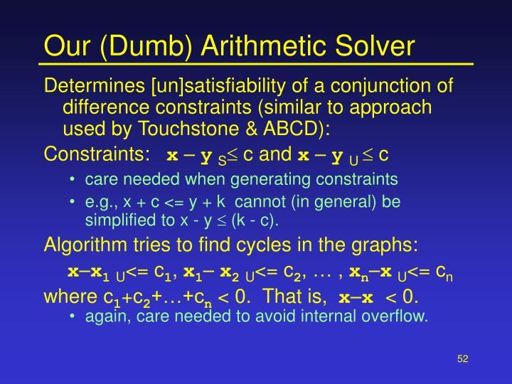Our (Dumb) Arithmetic Solver