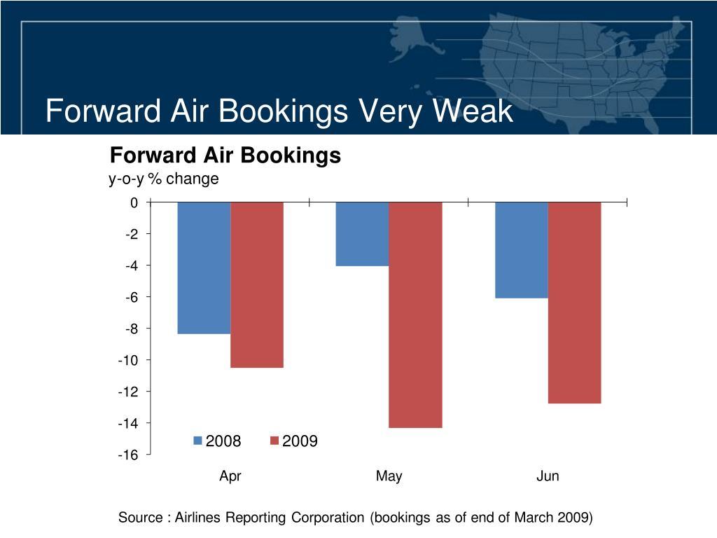 Forward Air Bookings Very Weak