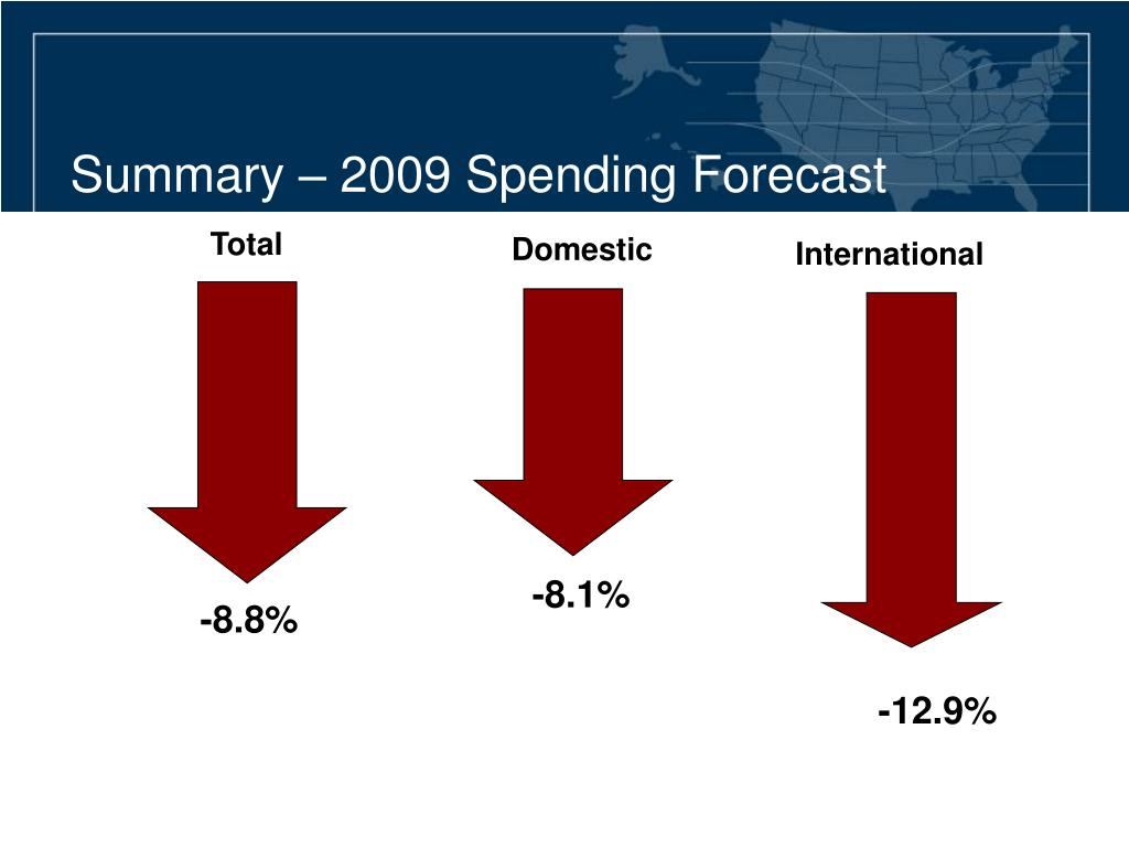 Summary – 2009 Spending Forecast