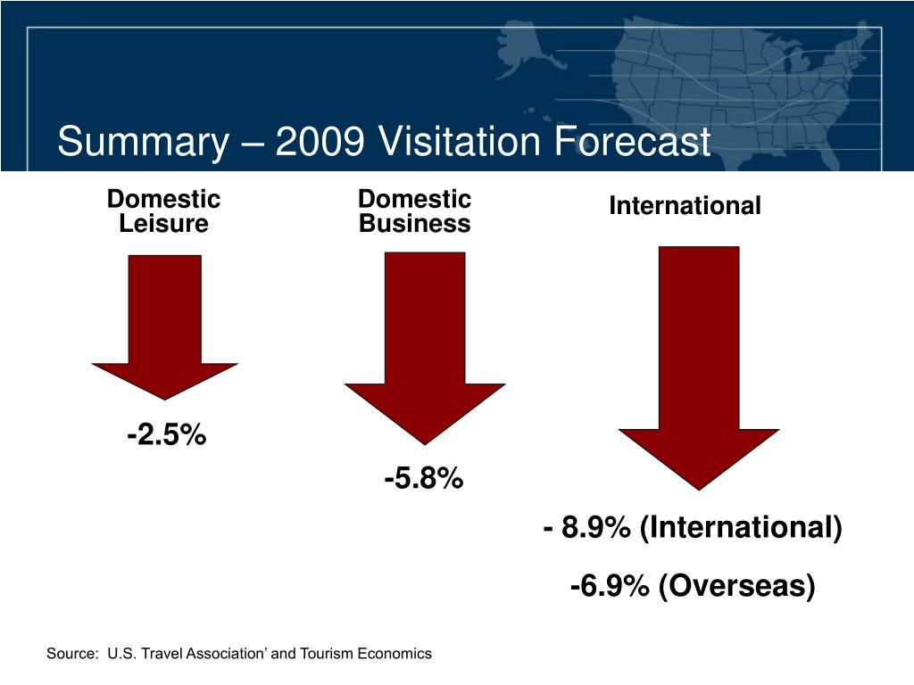 Summary – 2009 Visitation Forecast
