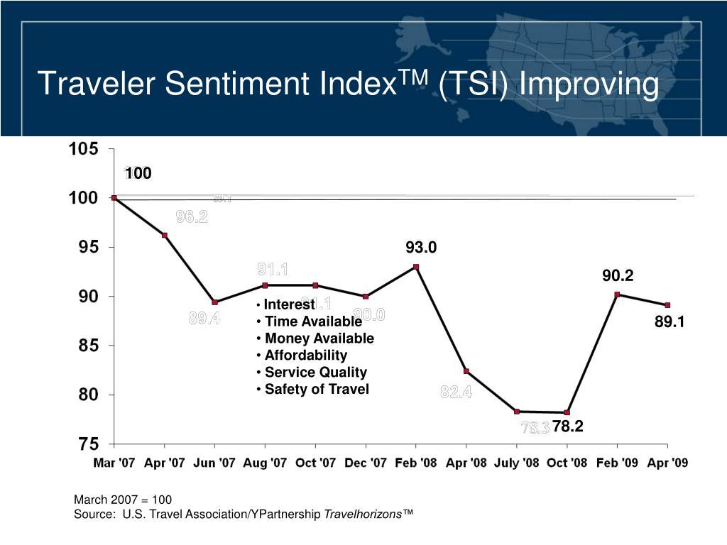 Traveler Sentiment Index