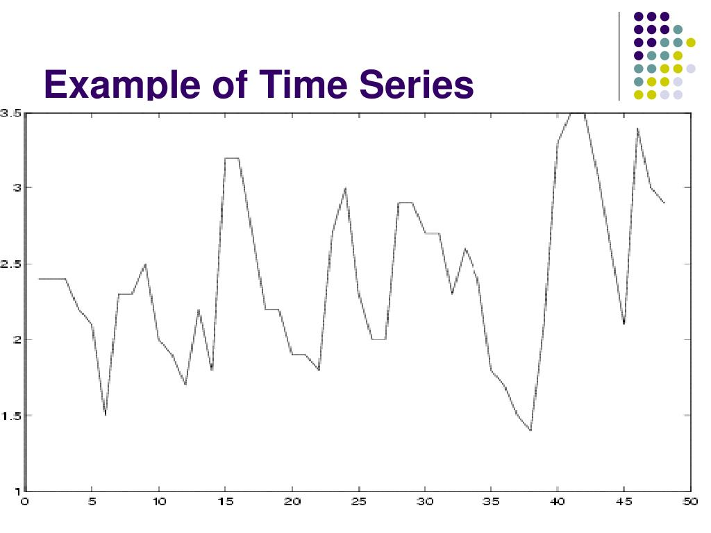 Example of Time Series