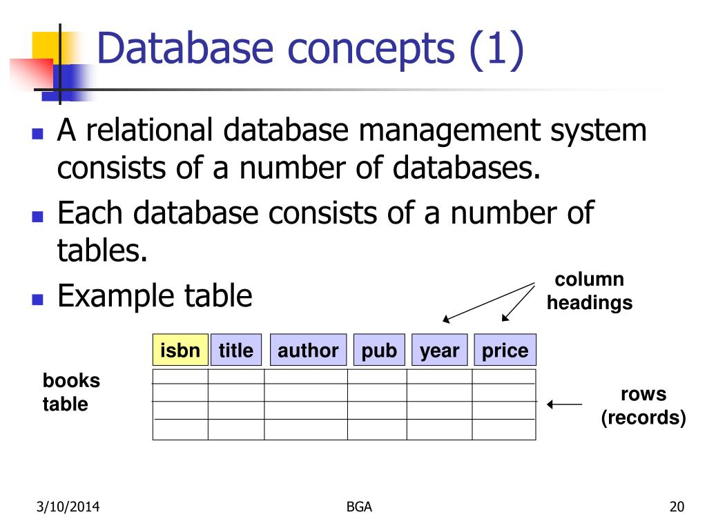 Database concepts (1)
