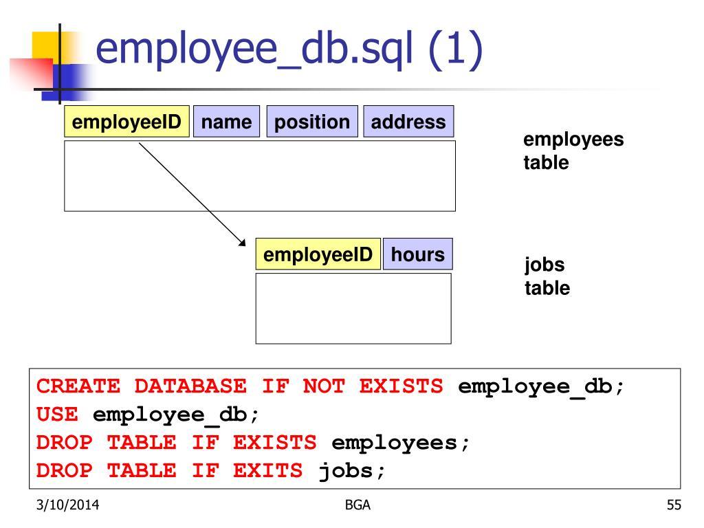 employeeID
