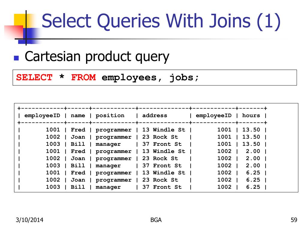 Select Queries With Joins (1)